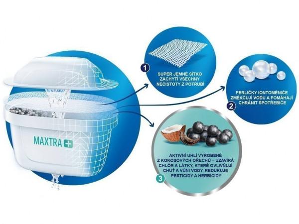 BRITA Pack 3+1 MAXTRAplus PO 2